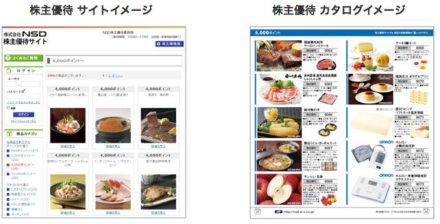 株主優待WEB&カタログイメージ